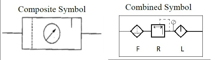 FRL Unit symbol