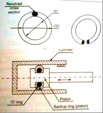 o ring diagram